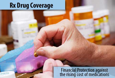 Rx Drug Coverage